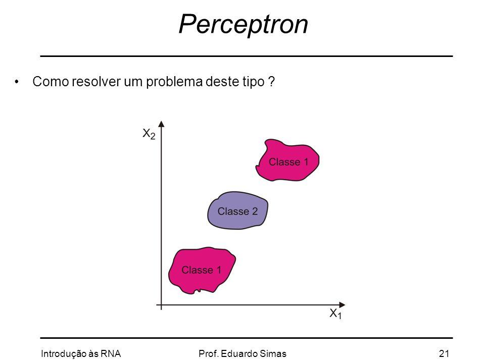 Perceptron Como resolver um problema deste tipo Introdução às RNA