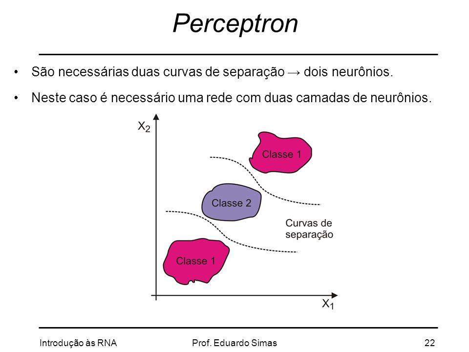 Perceptron São necessárias duas curvas de separação → dois neurônios.