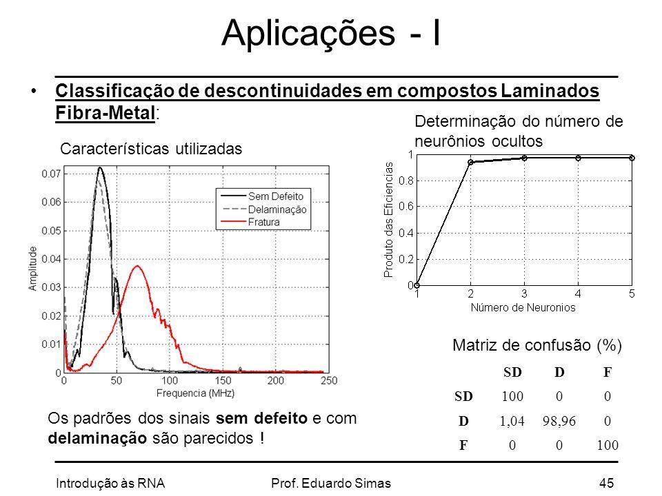Aplicações - I Classificação de descontinuidades em compostos Laminados Fibra-Metal: Determinação do número de neurônios ocultos.