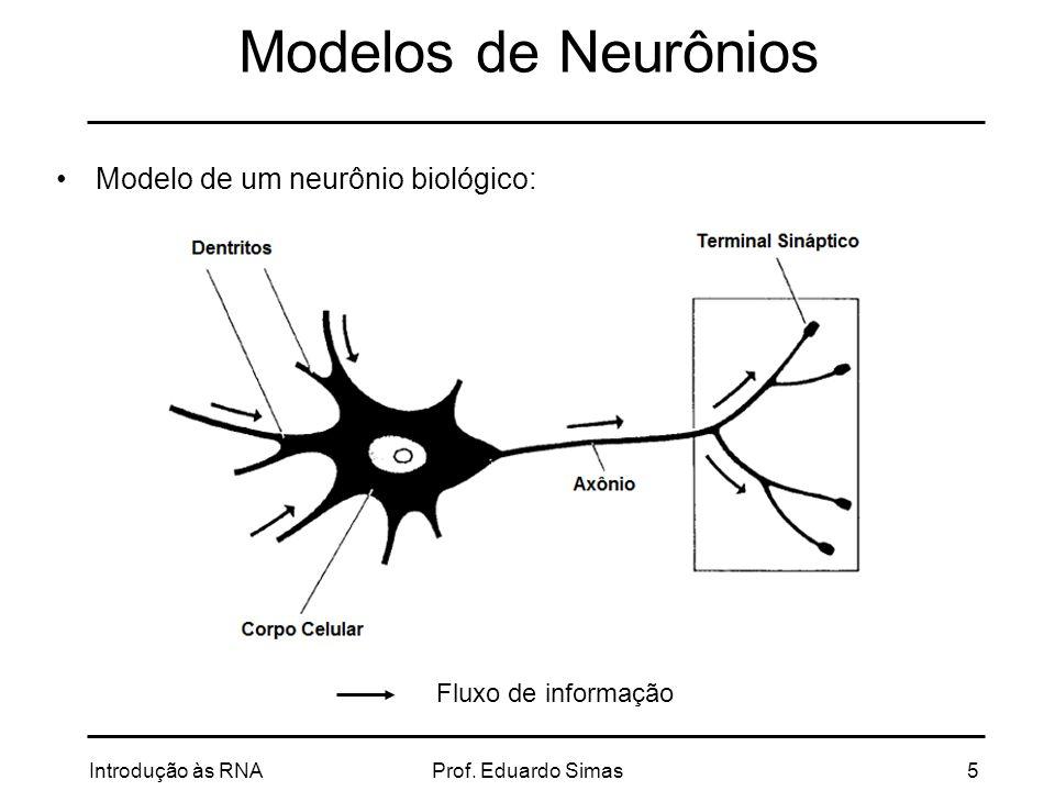 Modelos de Neurônios Modelo de um neurônio biológico: