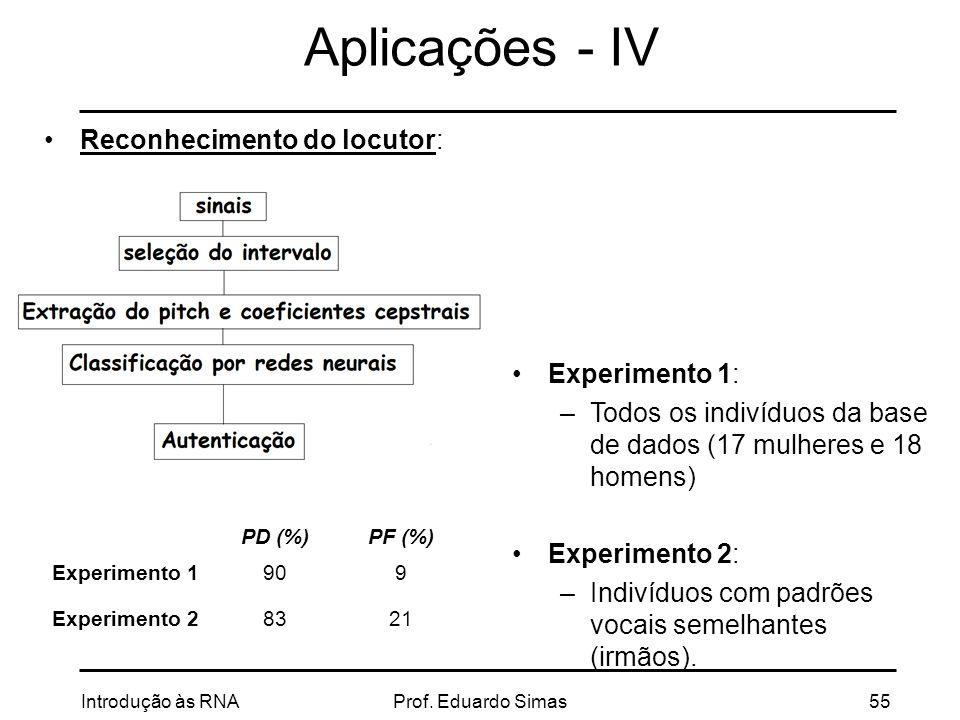Aplicações - IV Reconhecimento do locutor: Experimento 1: