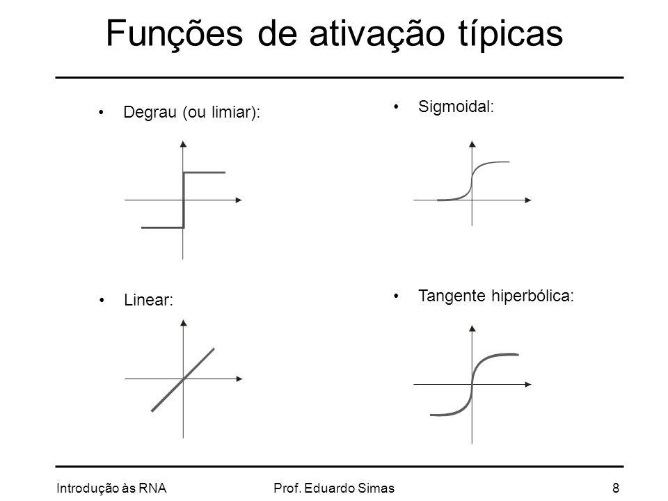 Funções de ativação típicas