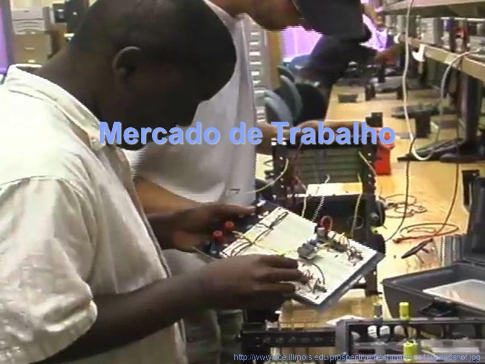 Mercado de Trabalho http://www.ece.illinois.edu/prospective/freshman/ece110snapshot.jpg