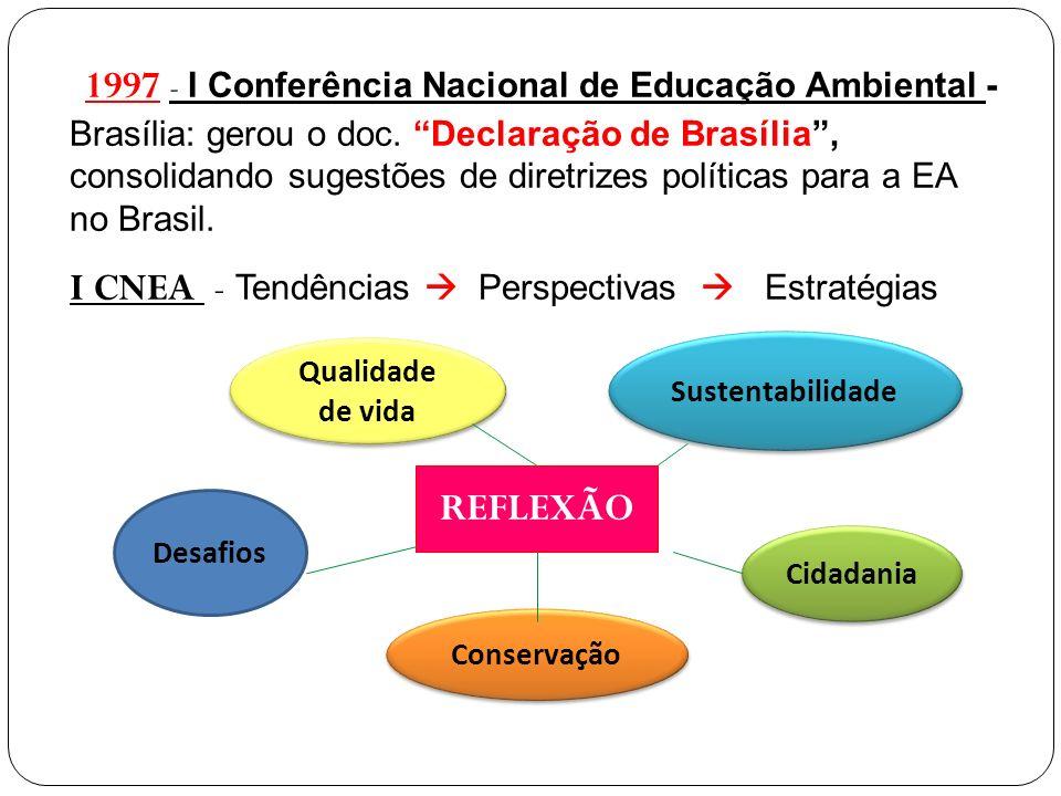 I CNEA - Tendências  Perspectivas  Estratégias
