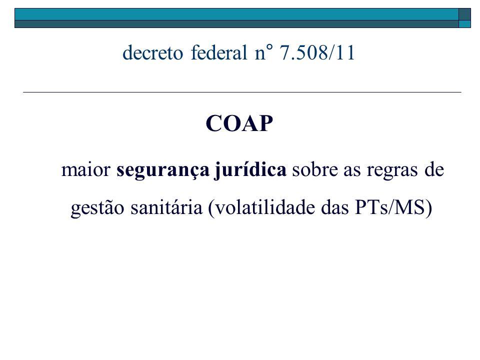 COAP decreto federal n° 7.508/11