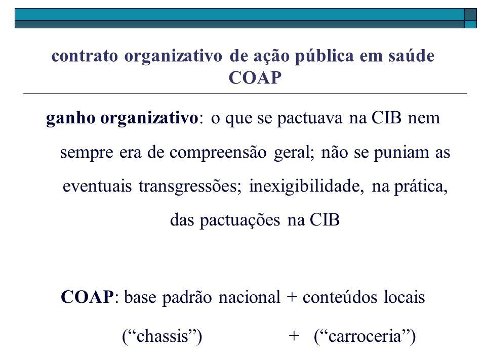 contrato organizativo de ação pública em saúde COAP