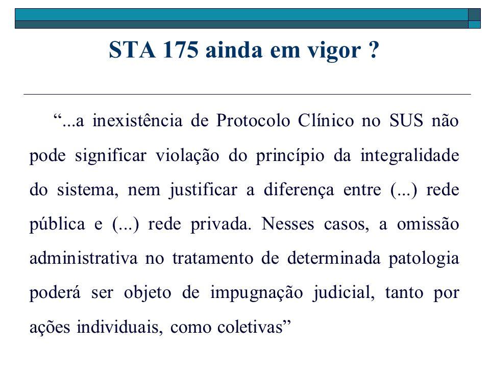 STA 175 ainda em vigor
