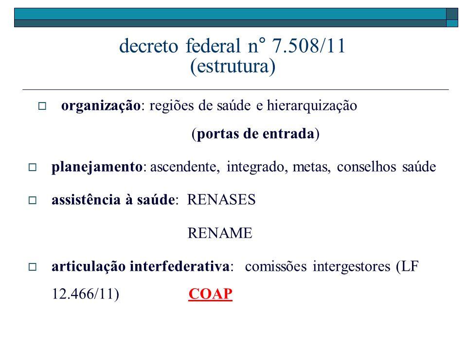 decreto federal n° 7.508/11 (estrutura)