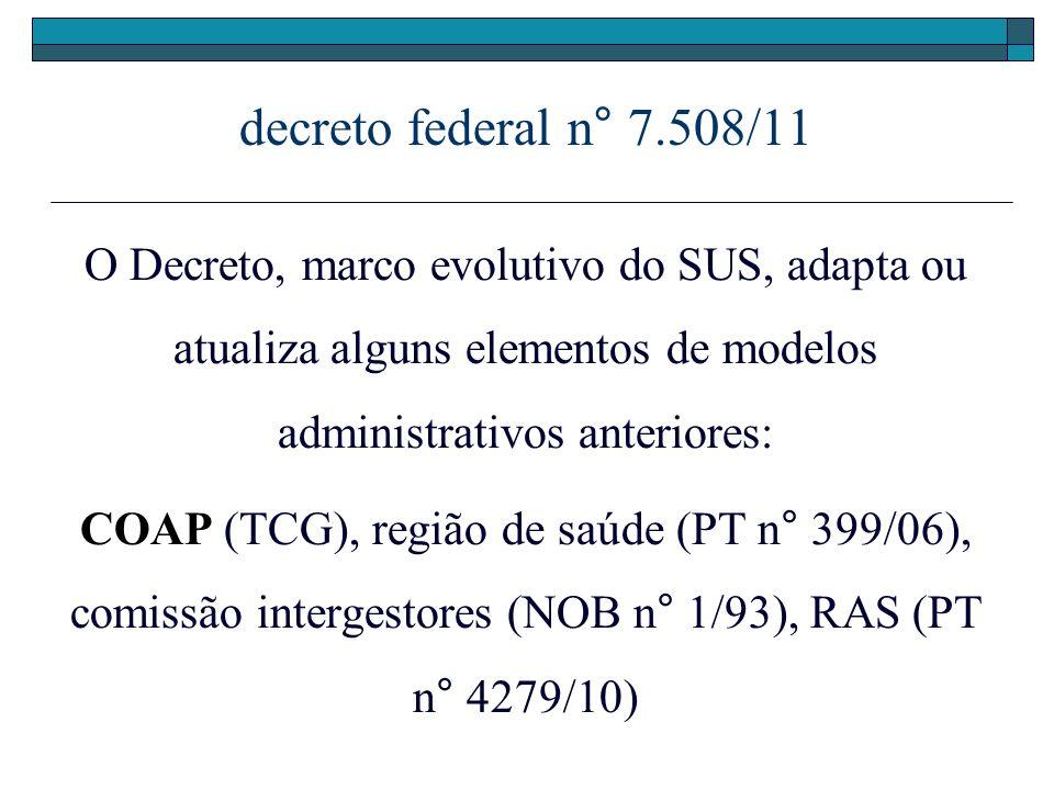 decreto federal n° 7.508/11