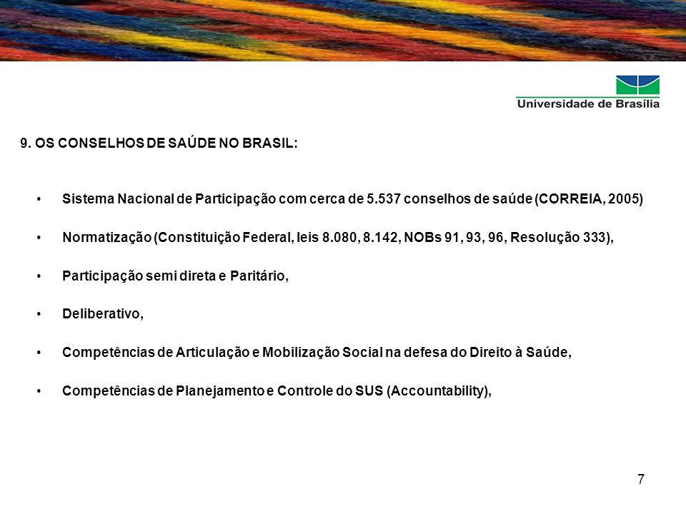 9. OS CONSELHOS DE SAÚDE NO BRASIL: