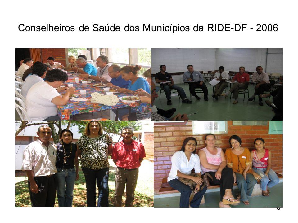 Conselheiros de Saúde dos Municípios da RIDE-DF - 2006
