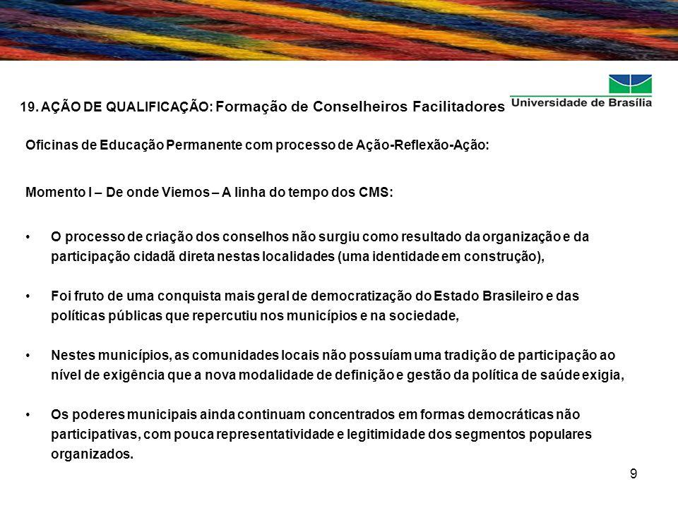 19. AÇÃO DE QUALIFICAÇÃO: Formação de Conselheiros Facilitadores