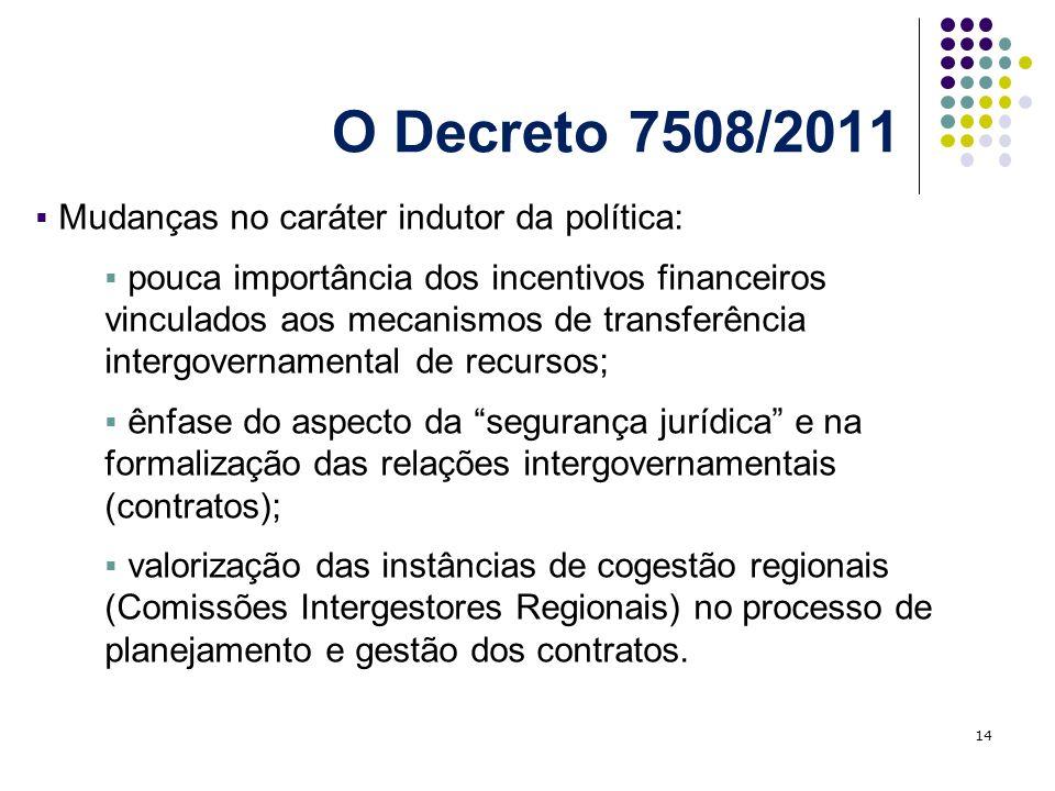 O Decreto 7508/2011 Mudanças no caráter indutor da política:
