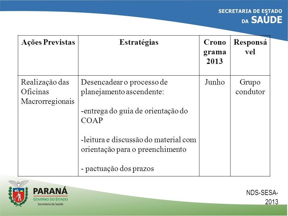 Ações Previstas Estratégias Cronograma2013 Responsável