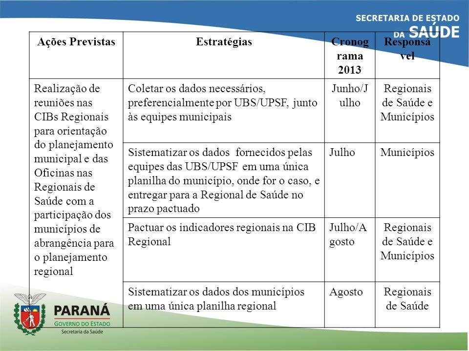 Regionais de Saúde e Municípios