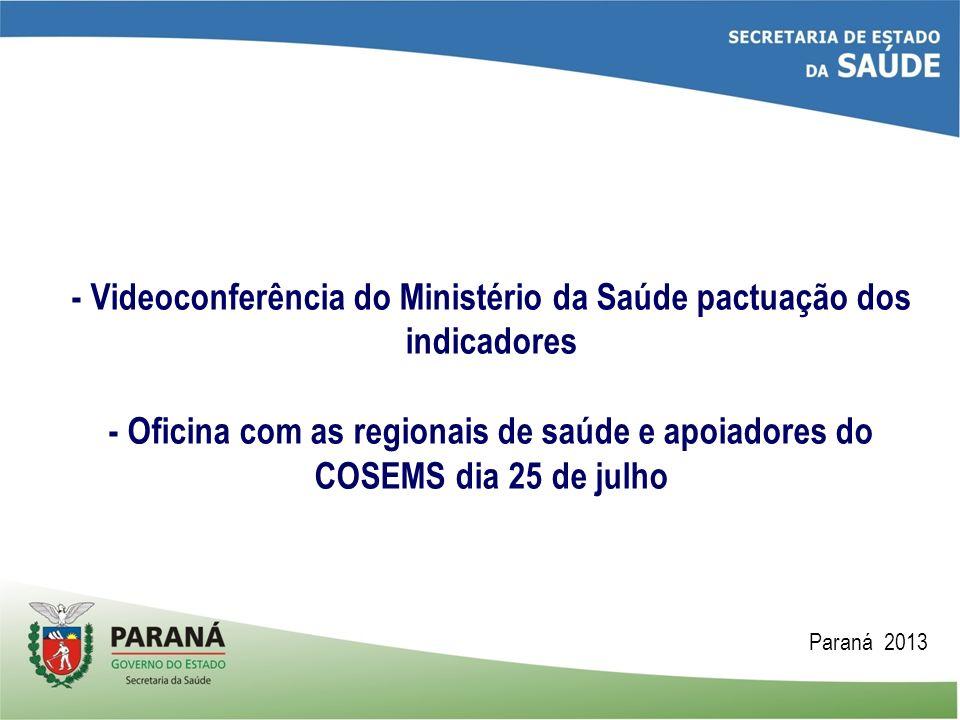 - Videoconferência do Ministério da Saúde pactuação dos indicadores - Oficina com as regionais de saúde e apoiadores do COSEMS dia 25 de julho