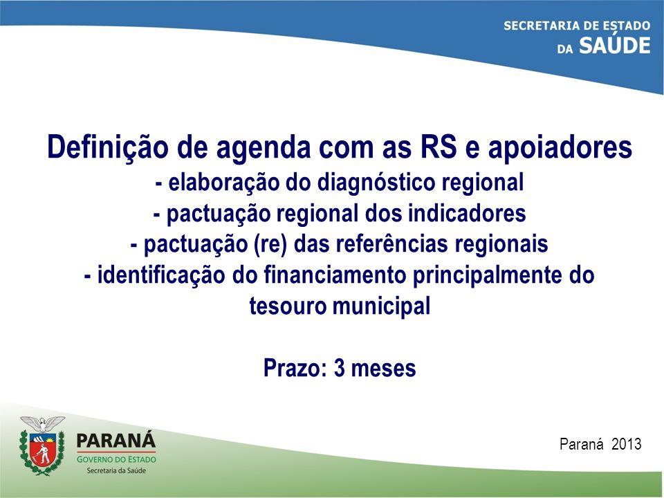 Definição de agenda com as RS e apoiadores - elaboração do diagnóstico regional - pactuação regional dos indicadores - pactuação (re) das referências regionais - identificação do financiamento principalmente do tesouro municipal Prazo: 3 meses