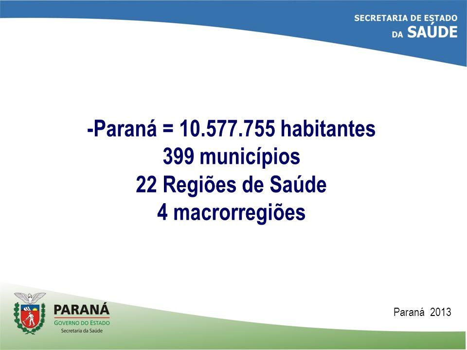 -Paraná = 10.577.755 habitantes 399 municípios 22 Regiões de Saúde 4 macrorregiões