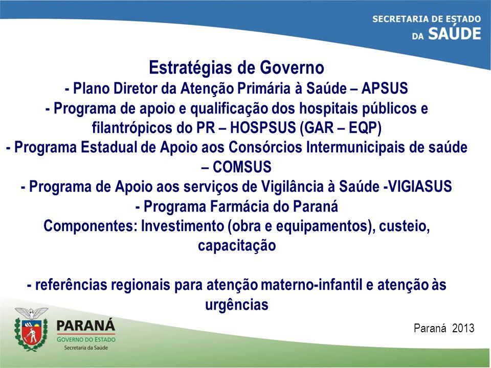 Estratégias de Governo - Plano Diretor da Atenção Primária à Saúde – APSUS - Programa de apoio e qualificação dos hospitais públicos e filantrópicos do PR – HOSPSUS (GAR – EQP) - Programa Estadual de Apoio aos Consórcios Intermunicipais de saúde – COMSUS - Programa de Apoio aos serviços de Vigilância à Saúde -VIGIASUS - Programa Farmácia do Paraná Componentes: Investimento (obra e equipamentos), custeio, capacitação - referências regionais para atenção materno-infantil e atenção às urgências