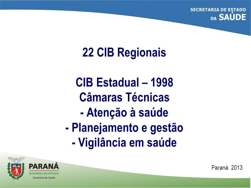 22 CIB Regionais CIB Estadual – 1998 Câmaras Técnicas - Atenção à saúde - Planejamento e gestão - Vigilância em saúde