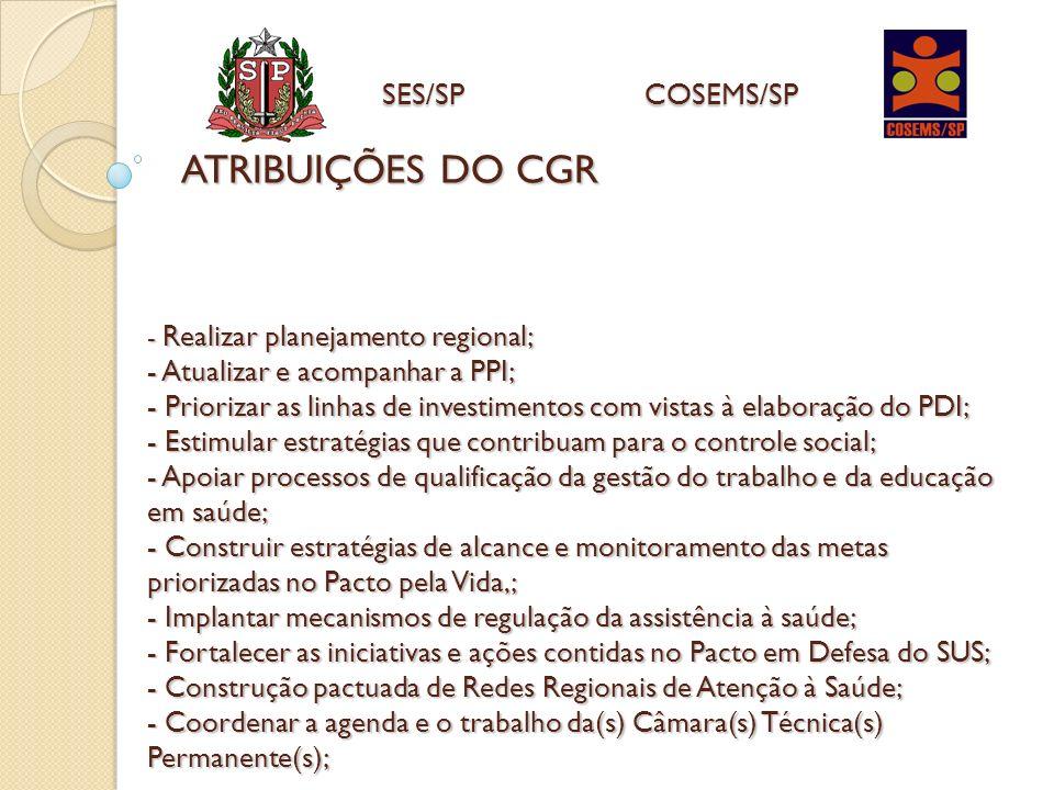 ATRIBUIÇÕES DO CGR SES/SP COSEMS/SP