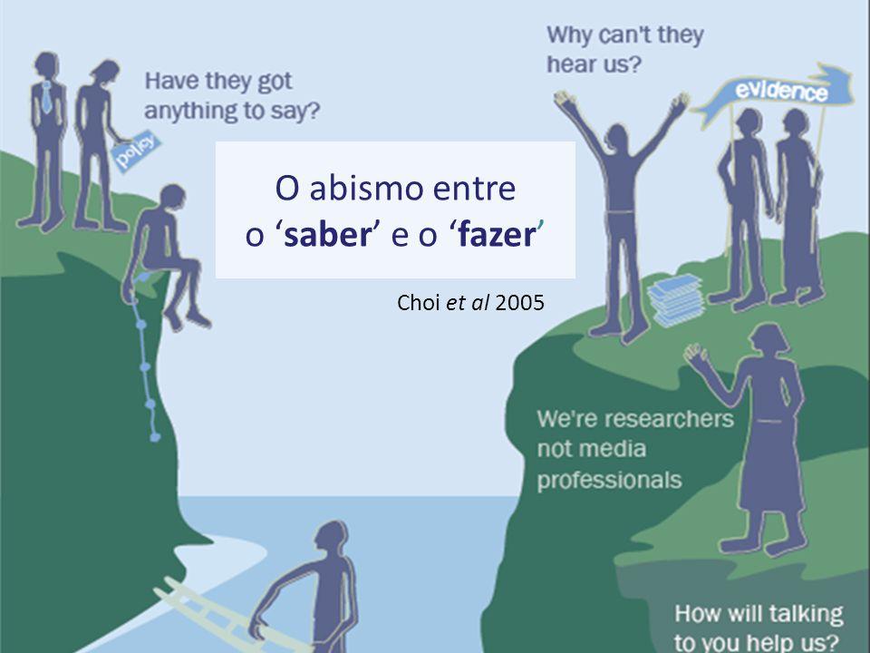 O abismo entre o 'saber' e o 'fazer' Choi et al 2005