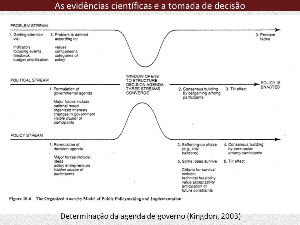 As evidências científicas e a tomada de decisão