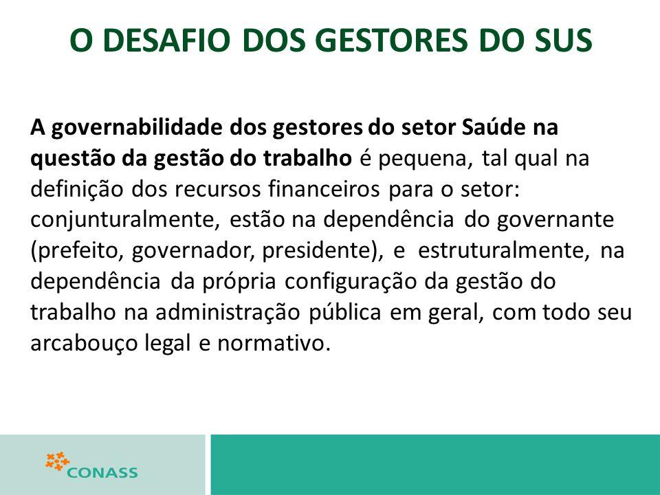 O DESAFIO DOS GESTORES DO SUS
