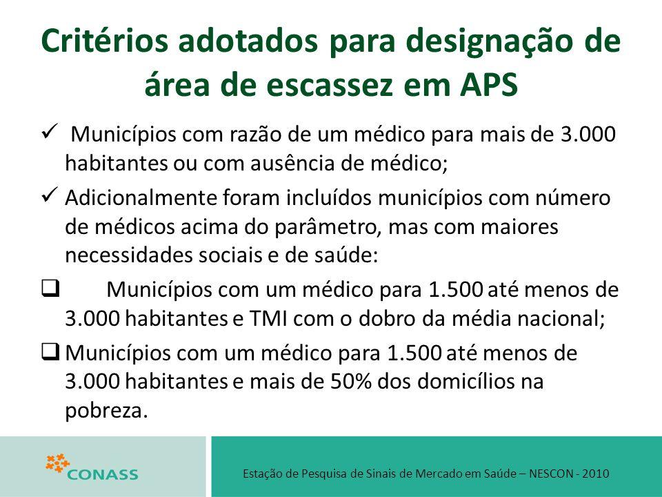 Critérios adotados para designação de área de escassez em APS