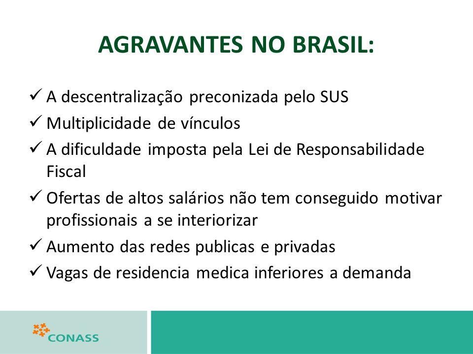 AGRAVANTES NO BRASIL: A descentralização preconizada pelo SUS