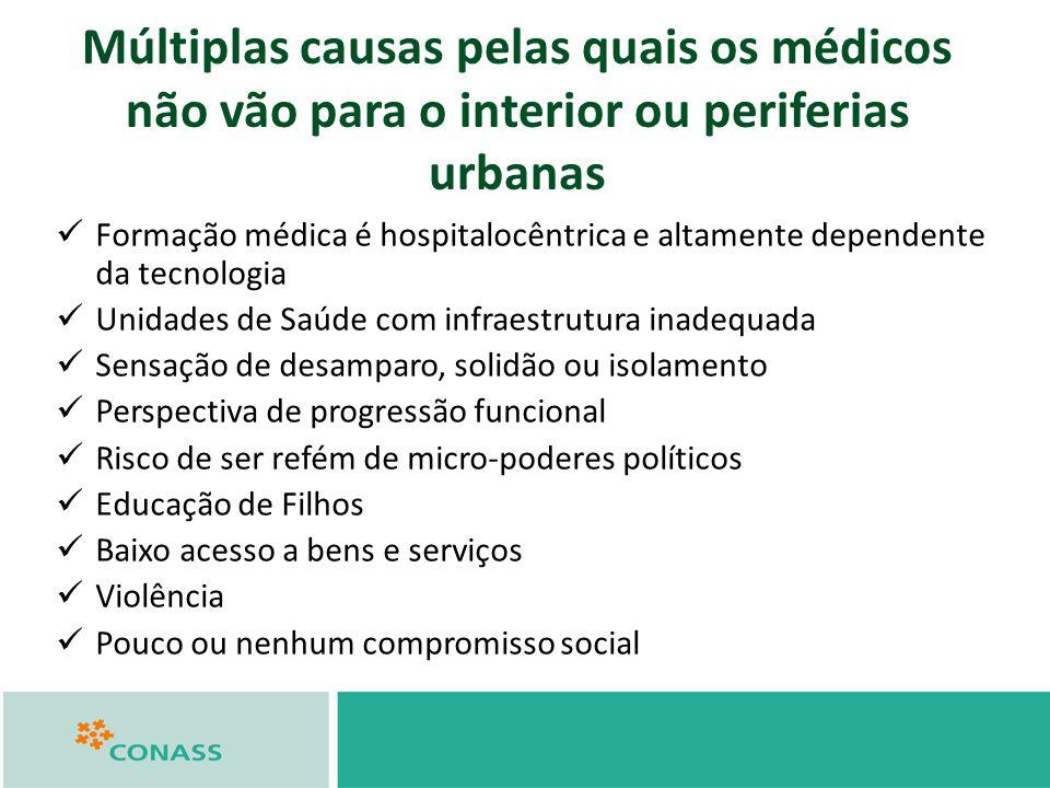 Múltiplas causas pelas quais os médicos não vão para o interior ou periferias urbanas