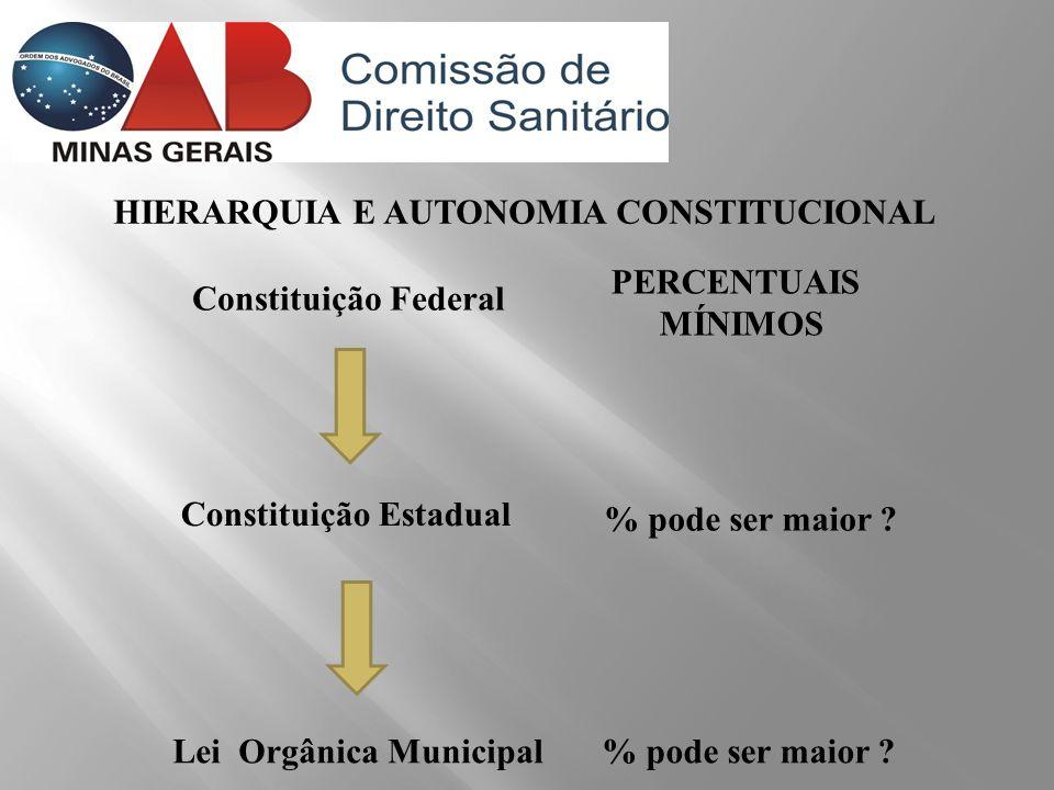 HIERARQUIA E AUTONOMIA CONSTITUCIONAL