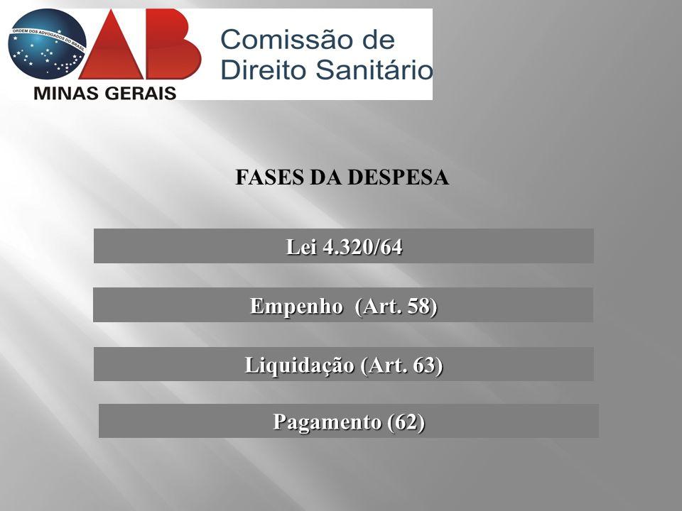 FASES DA DESPESA Lei 4.320/64 Empenho (Art. 58) Liquidação (Art. 63) Pagamento (62)