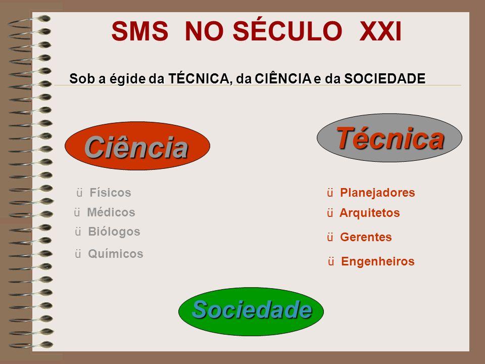 Técnica Ciência SMS NO SÉCULO XXI Sociedade