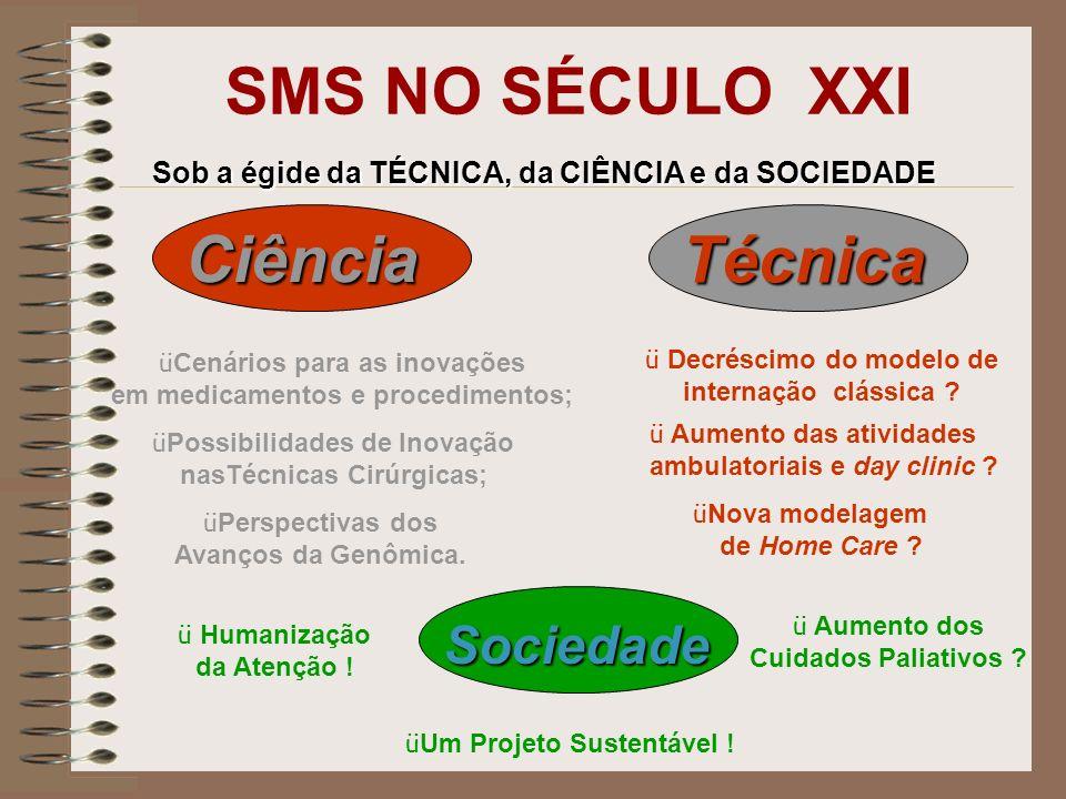 SMS NO SÉCULO XXI Ciência Técnica Sociedade