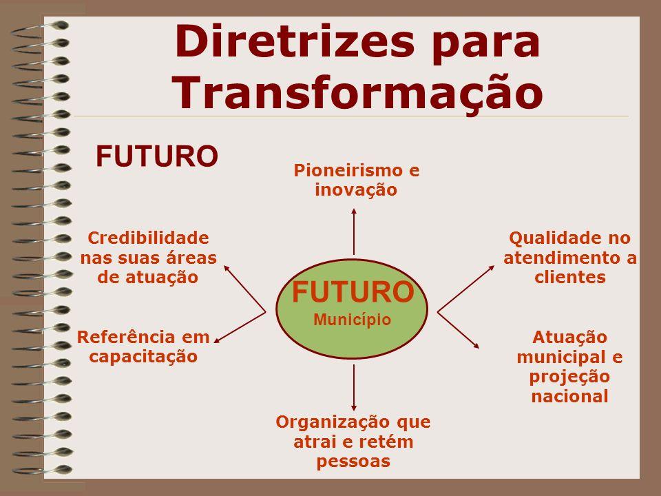 Diretrizes para Transformação