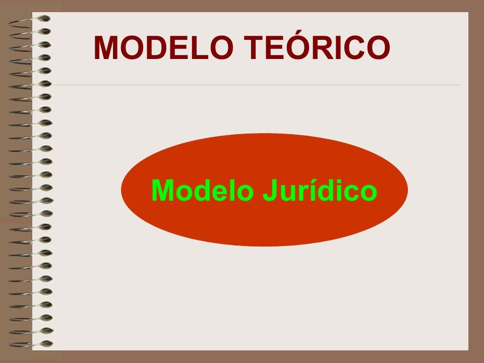MODELO TEÓRICO Modelo Jurídico