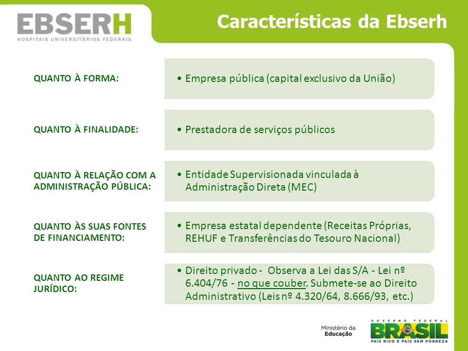 Características da Ebserh