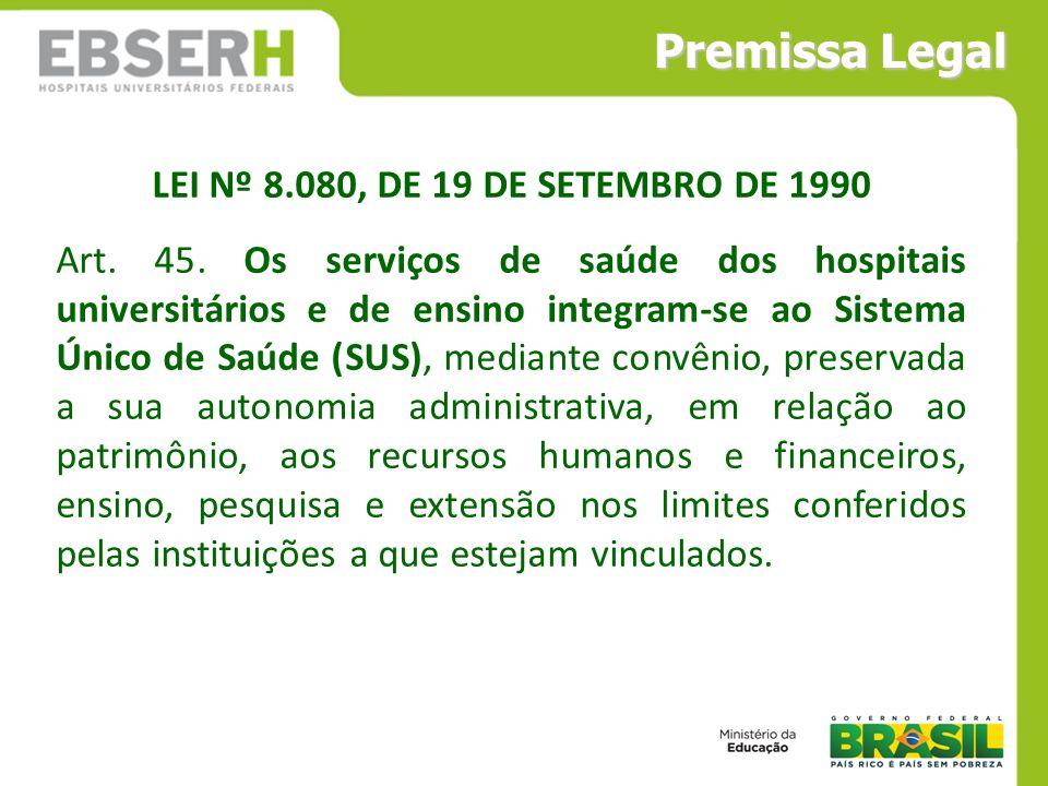 Premissa Legal LEI Nº 8.080, DE 19 DE SETEMBRO DE 1990
