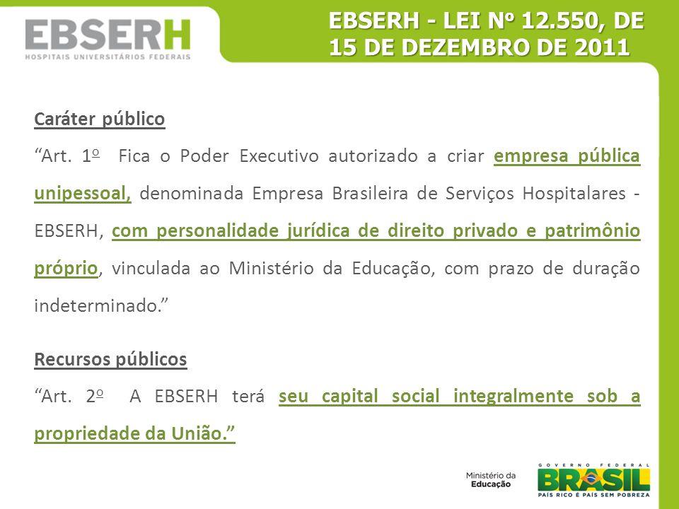 EBSERH - LEI No 12.550, DE 15 DE DEZEMBRO DE 2011
