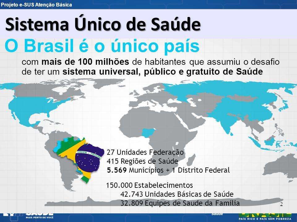 Sistema Único de Saúde O Brasil é o único país