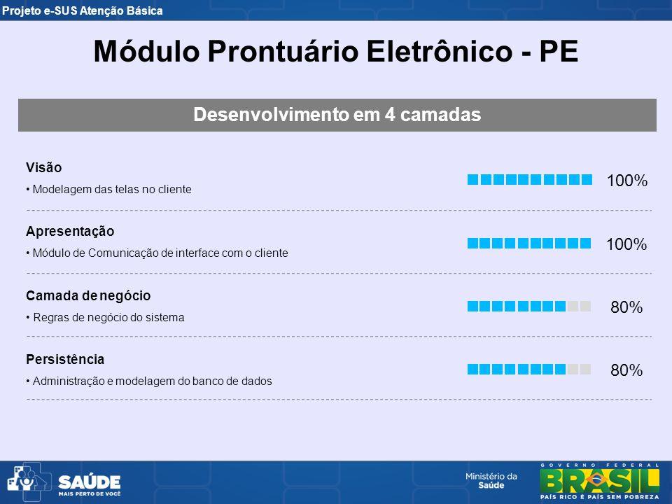 Módulo Prontuário Eletrônico - PE Desenvolvimento em 4 camadas