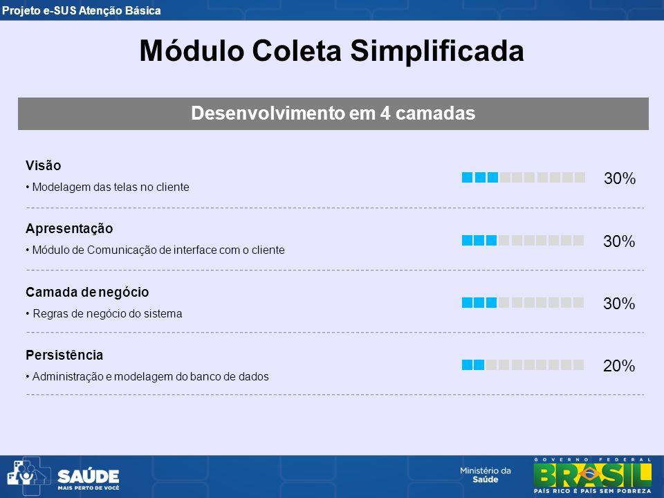 Módulo Coleta Simplificada Desenvolvimento em 4 camadas