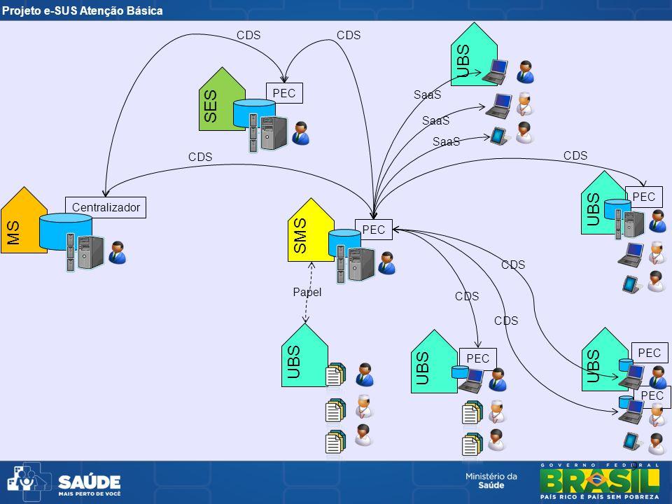 UBS SES UBS MS SMS UBS UBS UBS CDS CDS PEC SaaS SaaS SaaS CDS CDS PEC