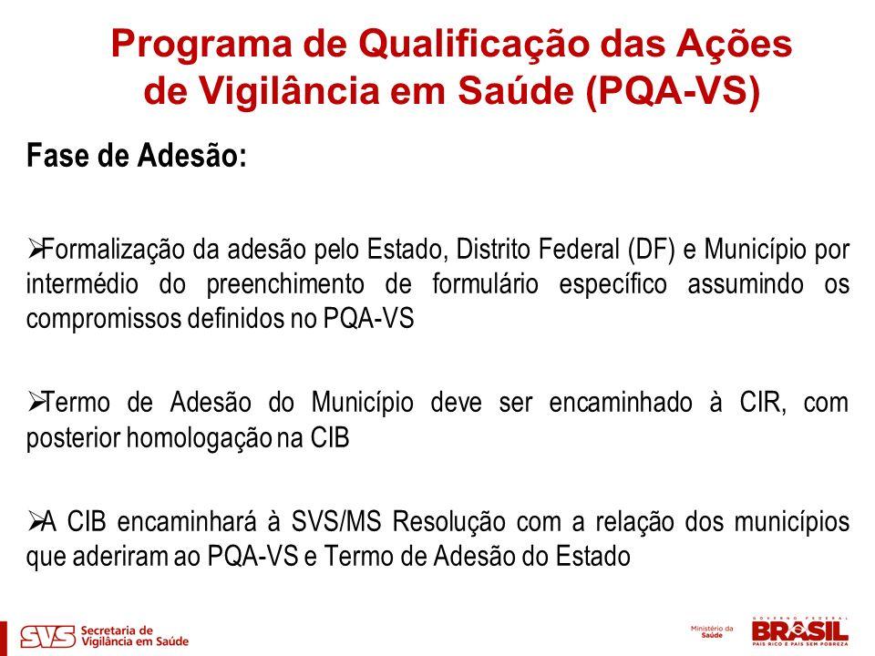 Programa de Qualificação das Ações de Vigilância em Saúde (PQA-VS)