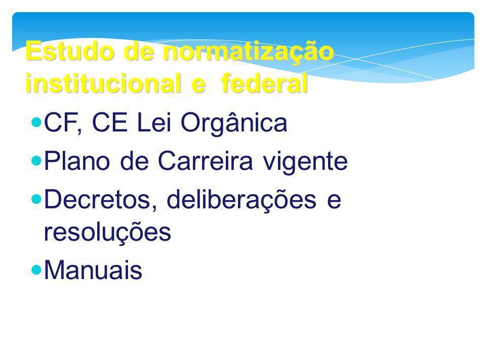 Estudo de normatização institucional e federal