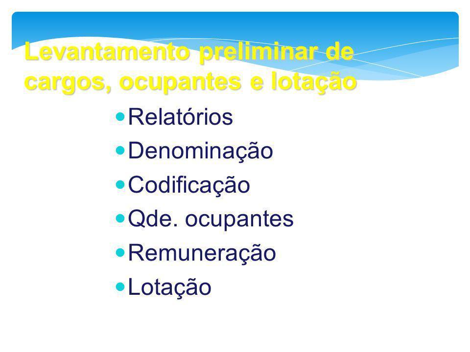 Levantamento preliminar de cargos, ocupantes e lotação