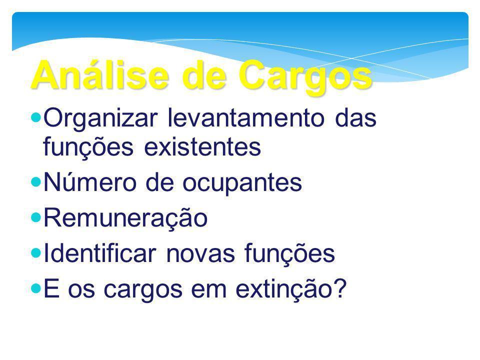 Organizar levantamento das funções existentes Número de ocupantes