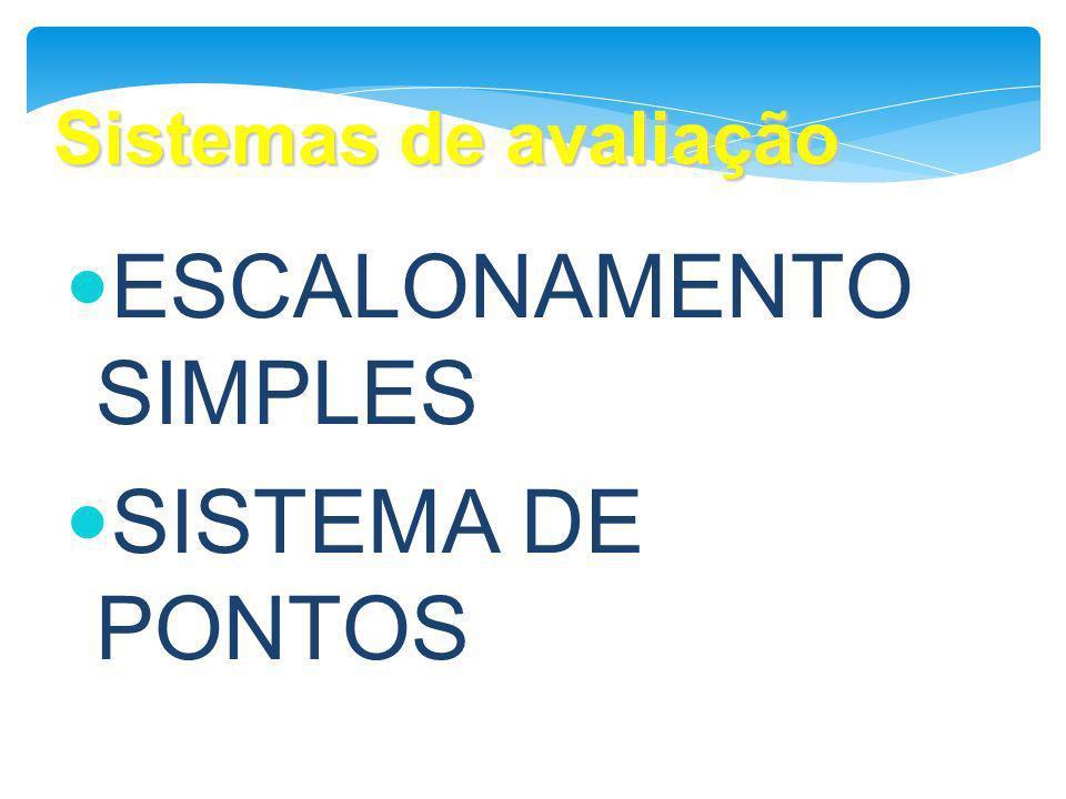 ESCALONAMENTO SIMPLES SISTEMA DE PONTOS