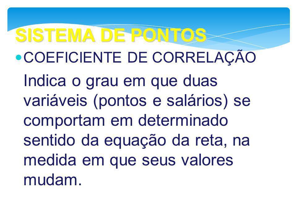 SISTEMA DE PONTOS COEFICIENTE DE CORRELAÇÃO.
